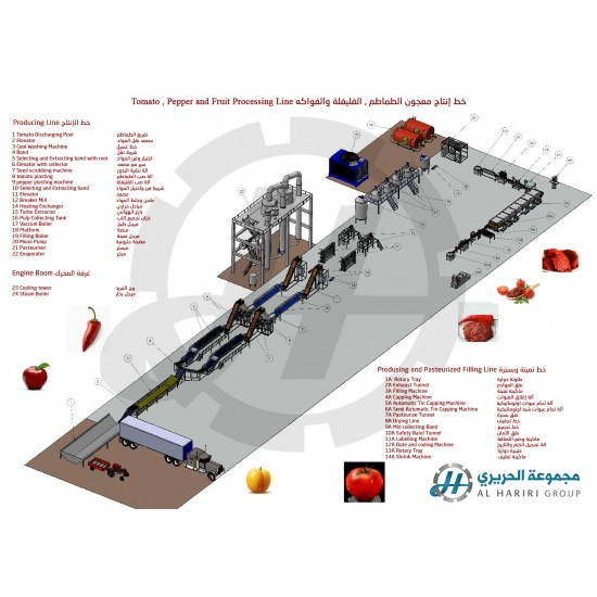 tomato and pepper and fruit processing line